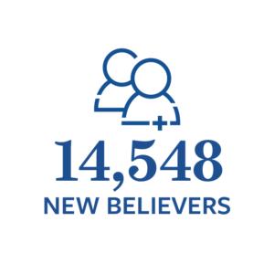 14,548 New Believers